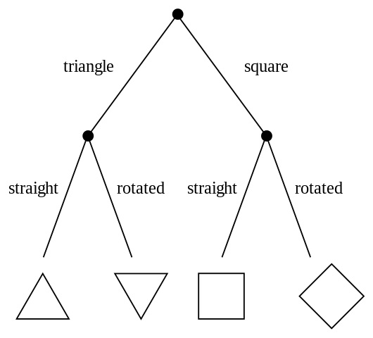 simple_decision_tree