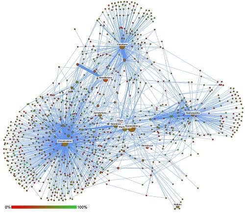 network_5